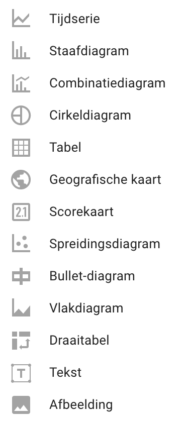 Verschillende typen grafieken in Google Data Studio